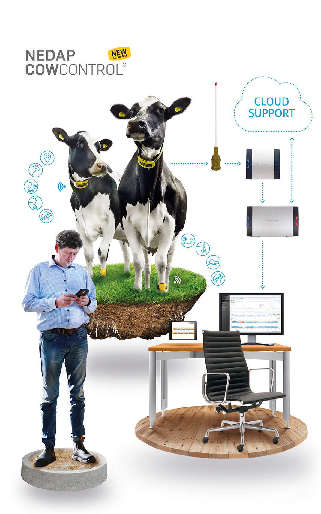 Nedap COWcontrol - Know your cow - Control your herd